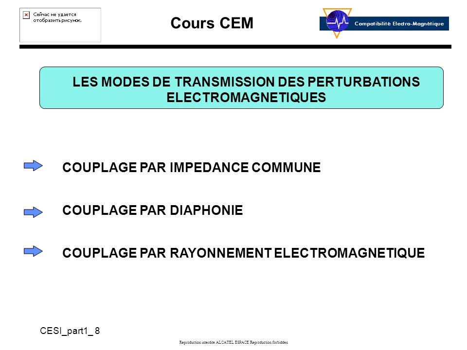 Cours CEM CESI_part1_ 8 Reproduction interdite ALCATEL ESPACE Reproduction forbidden LES MODES DE TRANSMISSION DES PERTURBATIONS ELECTROMAGNETIQUES COUPLAGE PAR IMPEDANCE COMMUNE COUPLAGE PAR DIAPHONIE COUPLAGE PAR RAYONNEMENT ELECTROMAGNETIQUE