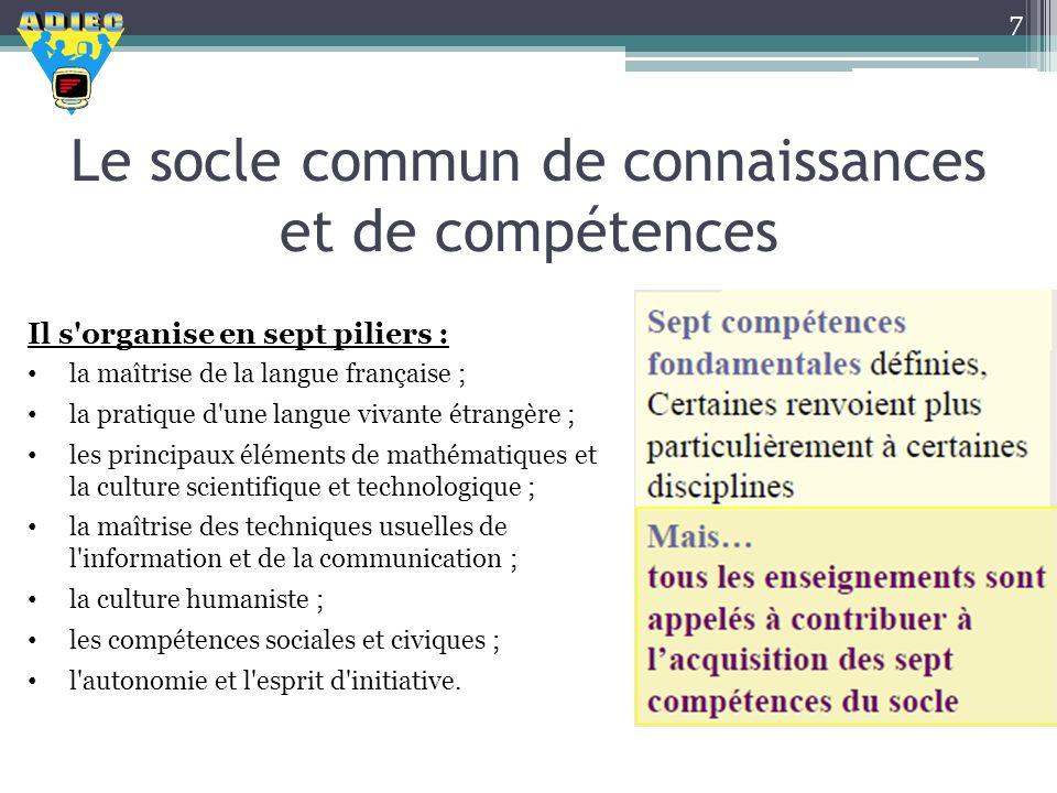 Le socle commun de connaissances et de compétences 7 Il s'organise en sept piliers : la maîtrise de la langue française ; la pratique d'une langue viv
