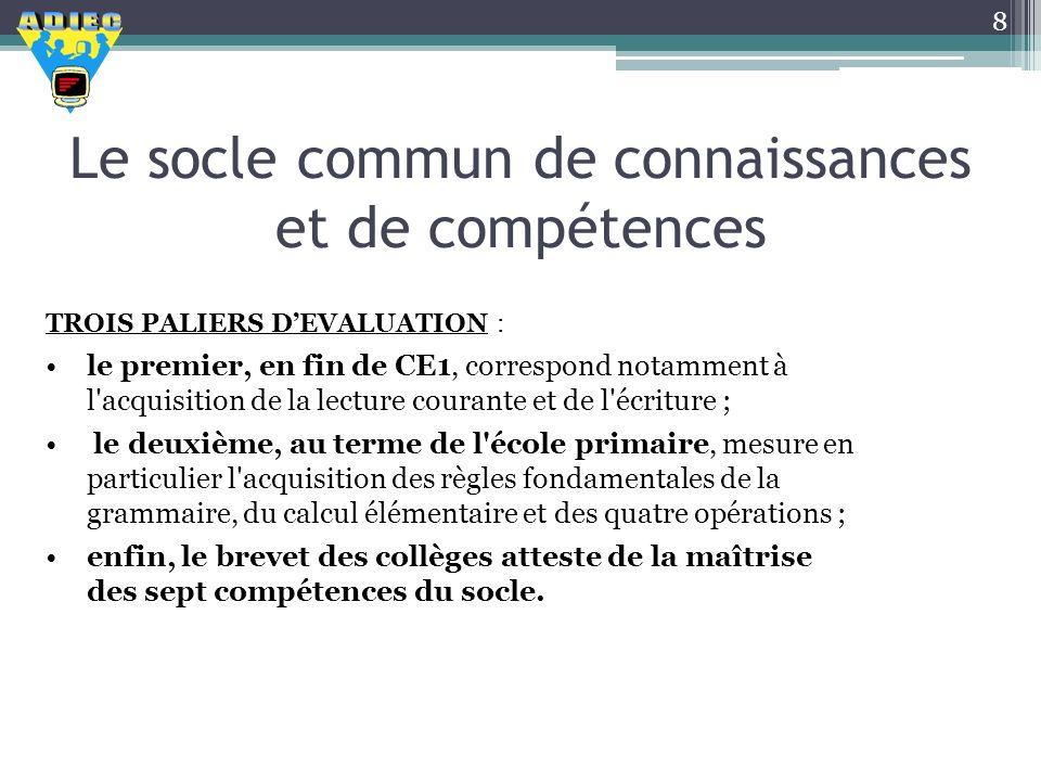 Le socle commun de connaissances et de compétences 8 TROIS PALIERS DEVALUATION : le premier, en fin de CE1, correspond notamment à l'acquisition de la