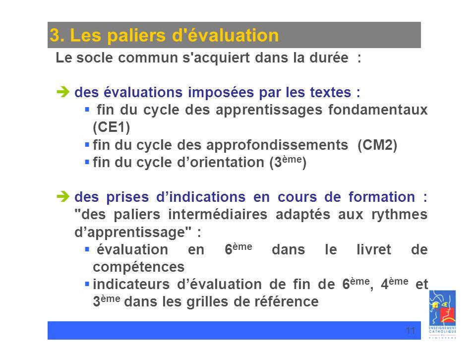 TITRE DU DIAPORAMA 11 3. Les paliers d'évaluation Le socle commun s'acquiert dans la durée : des évaluations imposées par les textes : fin du cycle de