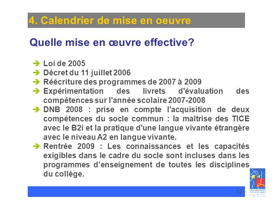 TITRE DU DIAPORAMA 12 4. Calendrier de mise en oeuvre Loi de 2005 Décret du 11 juillet 2006 Réécriture des programmes de 2007 à 2009 Expérimentation d