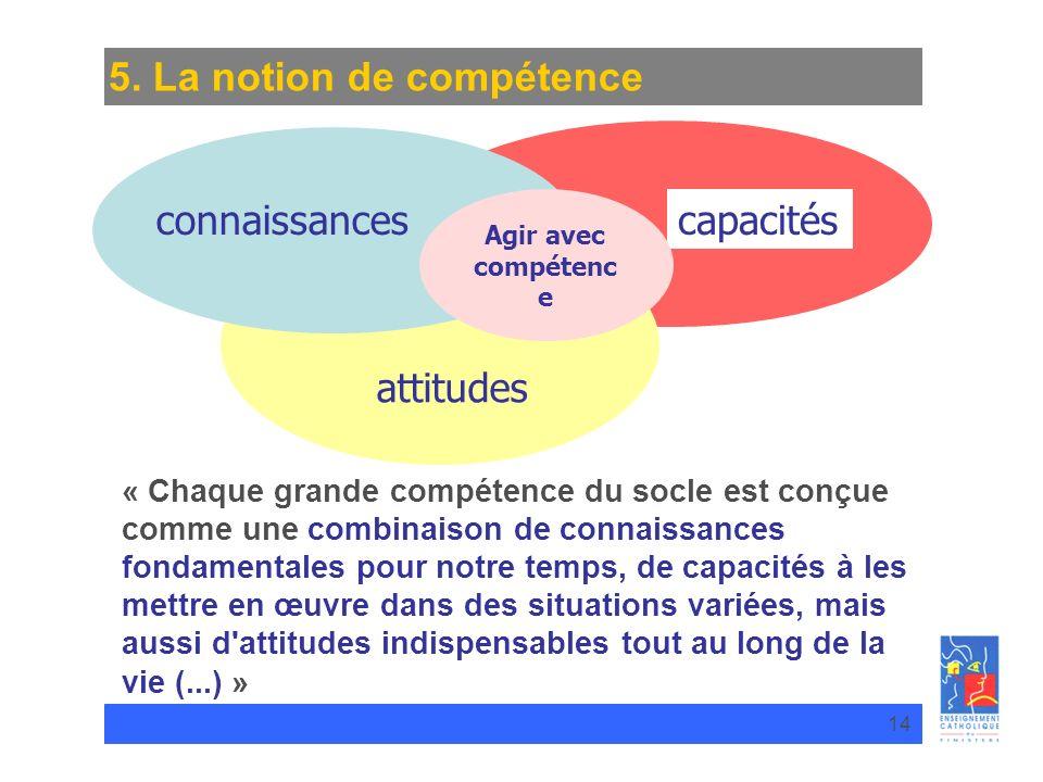 TITRE DU DIAPORAMA 14 5. La notion de compétence « Chaque grande compétence du socle est conçue comme une combinaison de connaissances fondamentales p