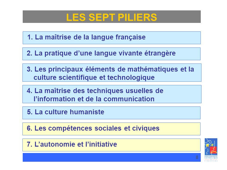 TITRE DU DIAPORAMA 8 LES SEPT PILIERS 1. La maîtrise de la langue française 2. La pratique dune langue vivante étrangère 3. Les principaux éléments de
