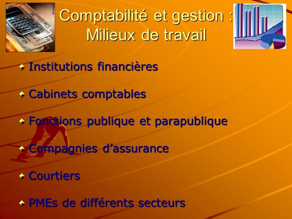 Comptabilité et gestion : Milieux de travail Institutions financières Cabinets comptables Fonctions publique et parapublique Compagnies dassurance Courtiers PMEs de différents secteurs
