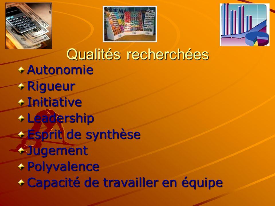 Qualités recherchées AutonomieRigueurInitiativeLeadership Esprit de synthèse JugementPolyvalence Capacité de travailler en équipe