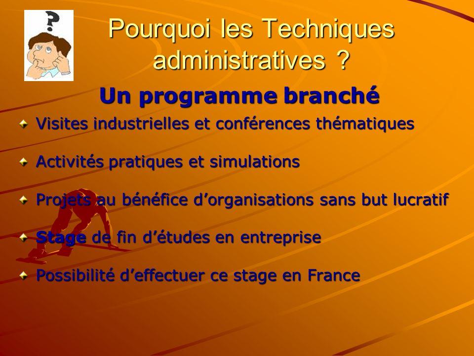 Tronc commun : Contenu dapprentissage PlanificationOrganisationDirectionContrôle Concepts de base en gestion