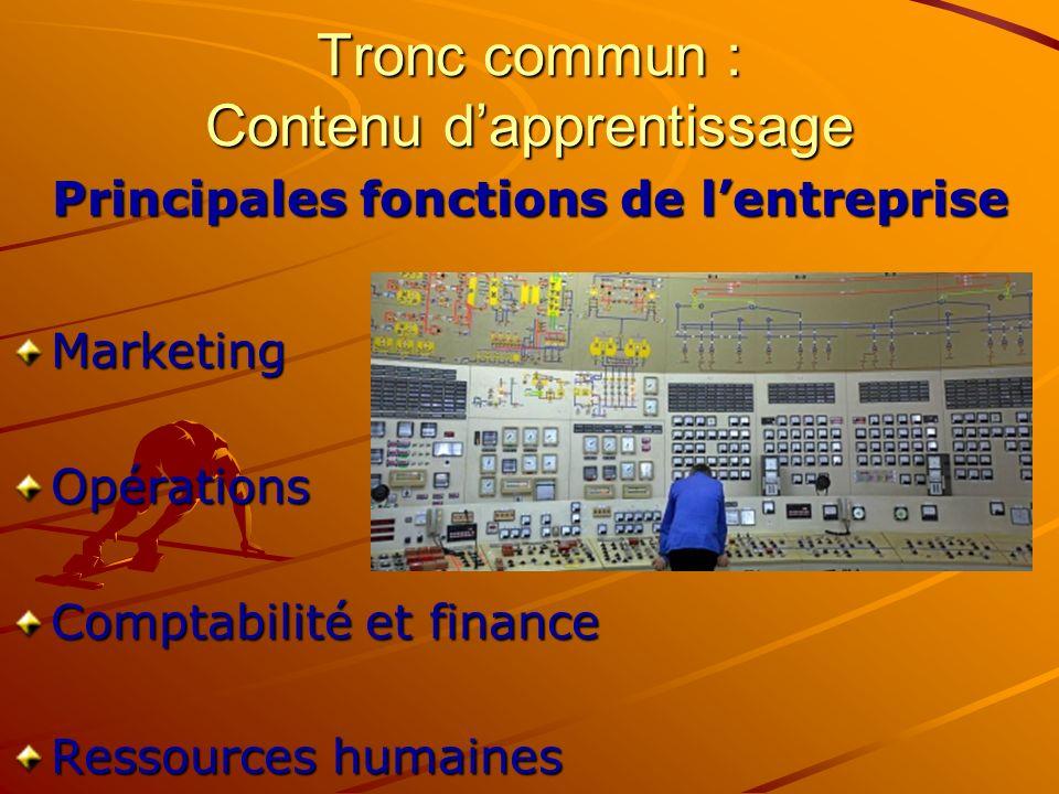 Tronc commun : Contenu dapprentissage MarketingOpérations Comptabilité et finance Ressources humaines Principales fonctions de lentreprise