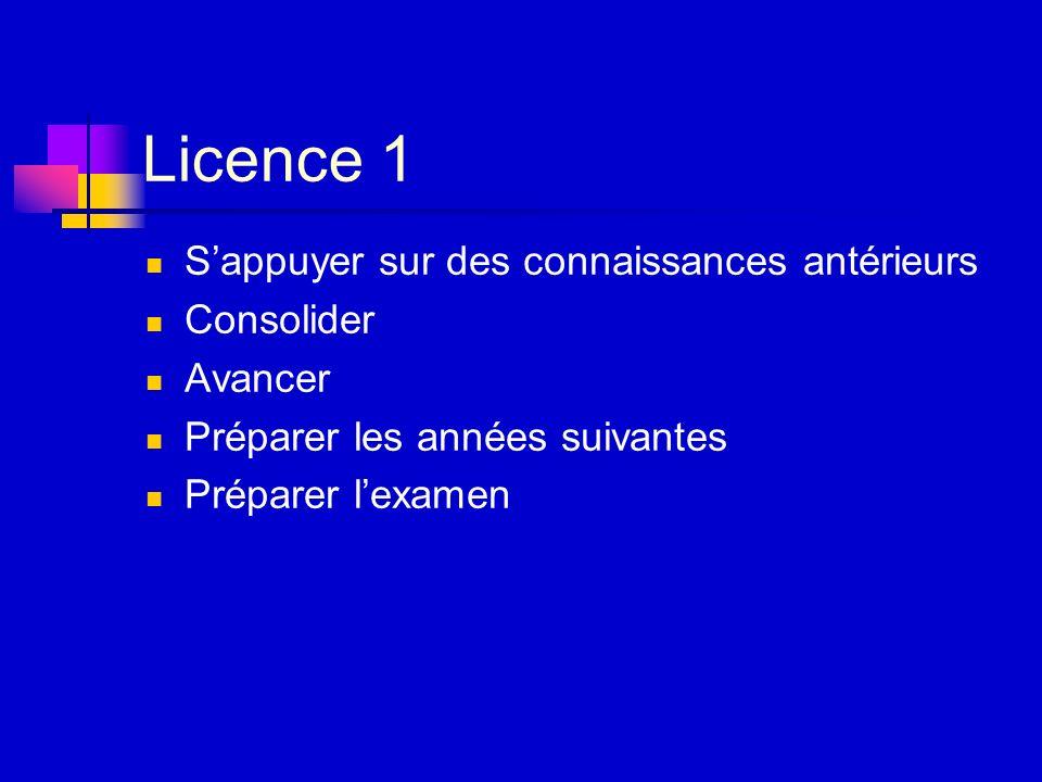 Licence 1 Sappuyer sur des connaissances antérieurs Consolider Avancer Préparer les années suivantes Préparer lexamen