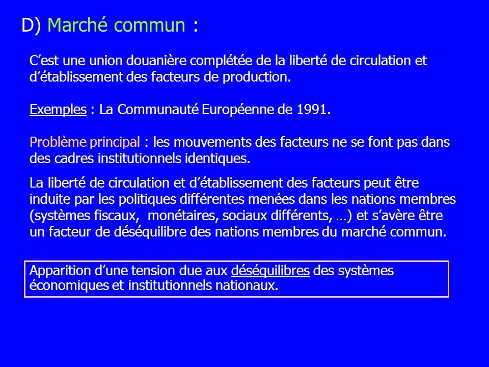 Cest une union douanière complétée de la liberté de circulation et détablissement des facteurs de production. Exemples : La Communauté Européenne de 1