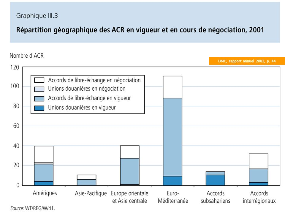 Section II.Analyse des effets.