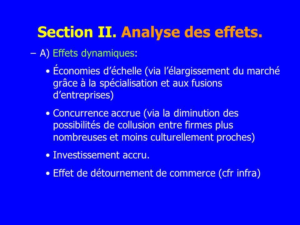 Section II. Analyse des effets. –A) Effets dynamiques: Économies déchelle (via lélargissement du marché grâce à la spécialisation et aux fusions dentr