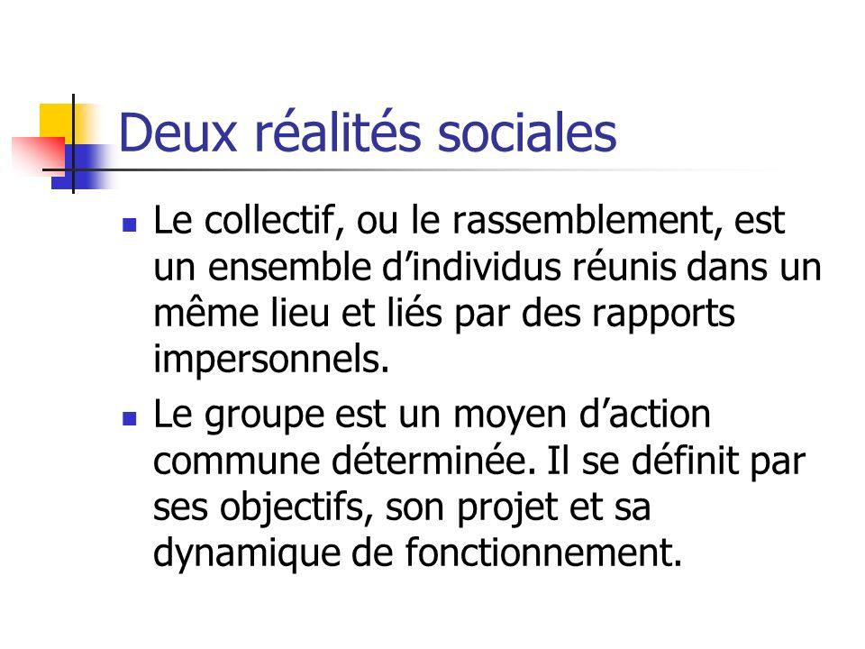 Deux réalités sociales Le collectif, ou le rassemblement, est un ensemble dindividus réunis dans un même lieu et liés par des rapports impersonnels. L
