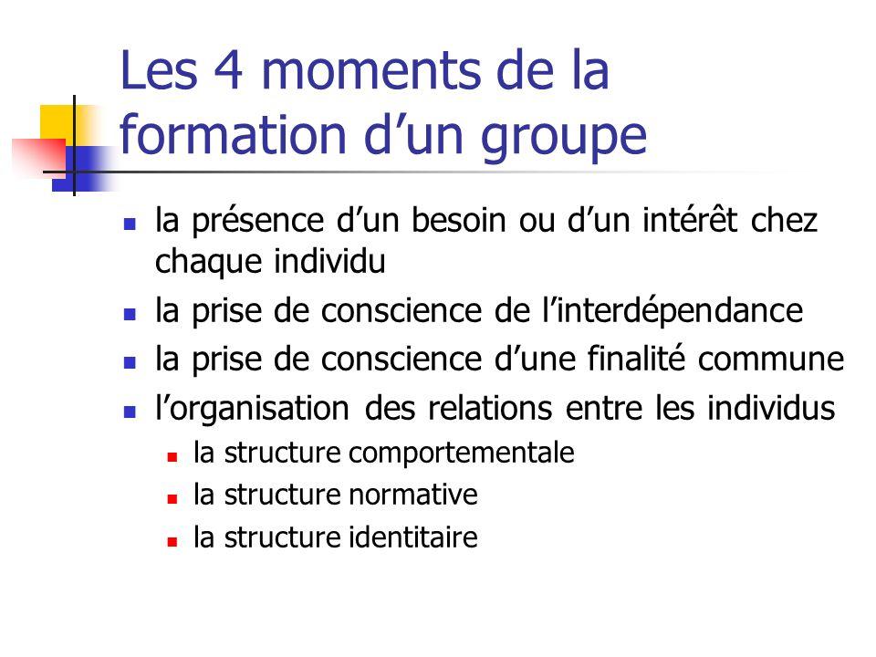 Les 4 moments de la formation dun groupe la présence dun besoin ou dun intérêt chez chaque individu la prise de conscience de linterdépendance la pris