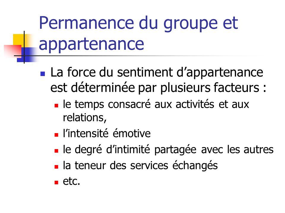 Permanence du groupe et appartenance La force du sentiment dappartenance est déterminée par plusieurs facteurs : le temps consacré aux activités et au