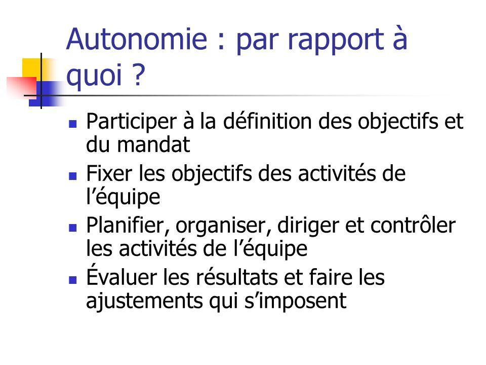 Autonomie : par rapport à quoi ? Participer à la définition des objectifs et du mandat Fixer les objectifs des activités de léquipe Planifier, organis