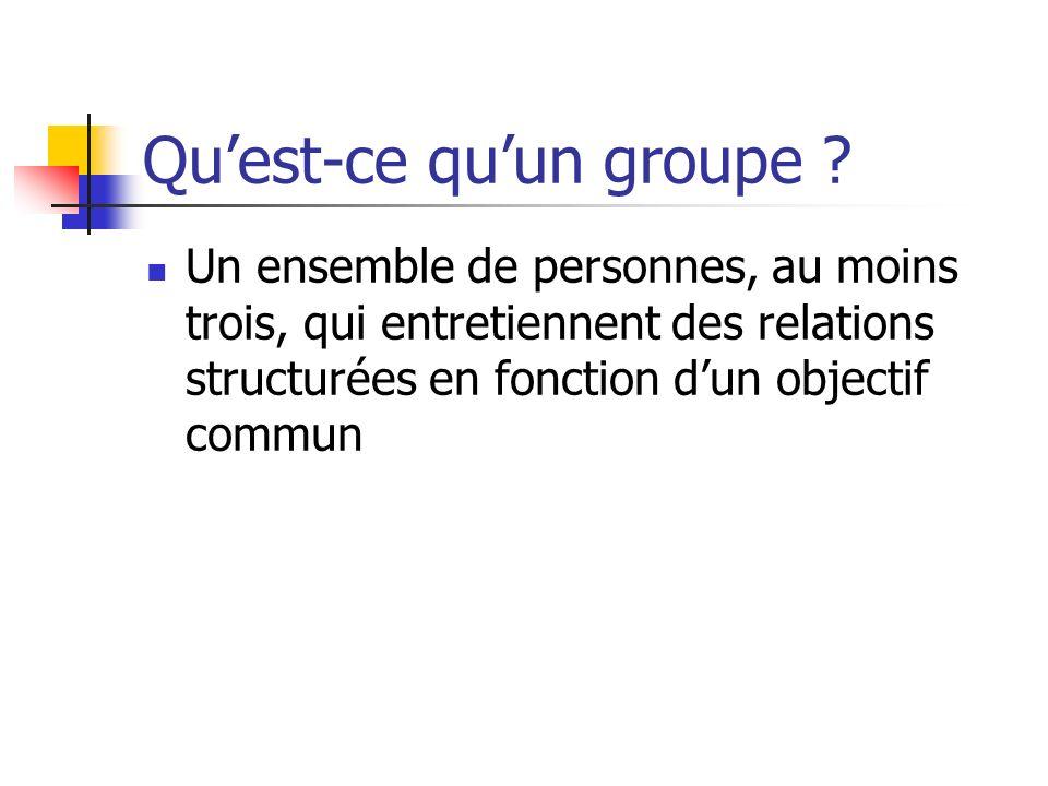 Quest-ce quun groupe ? Un ensemble de personnes, au moins trois, qui entretiennent des relations structurées en fonction dun objectif commun