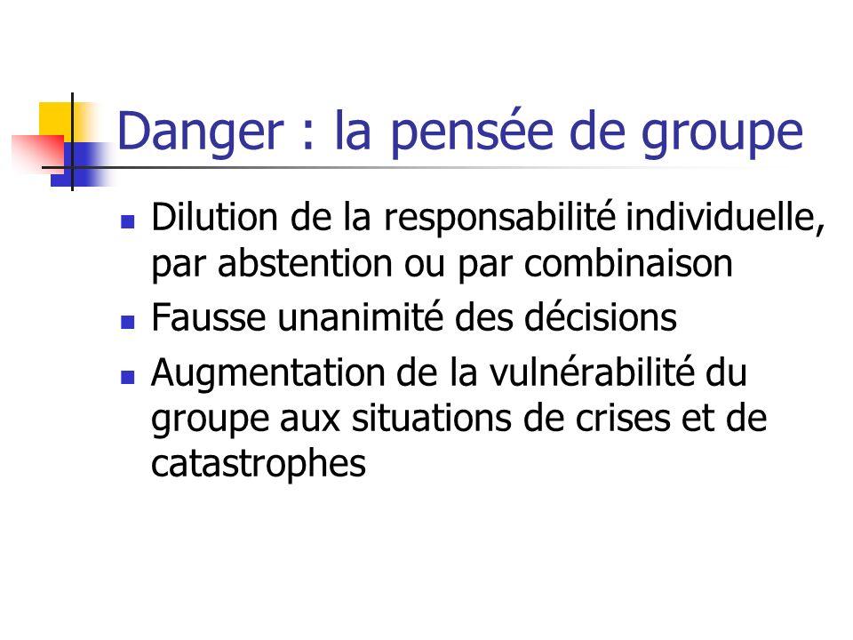 Danger : la pensée de groupe Dilution de la responsabilité individuelle, par abstention ou par combinaison Fausse unanimité des décisions Augmentation