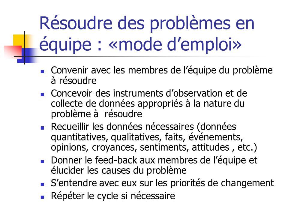 Résoudre des problèmes en équipe : «mode demploi» Convenir avec les membres de léquipe du problème à résoudre Concevoir des instruments dobservation e
