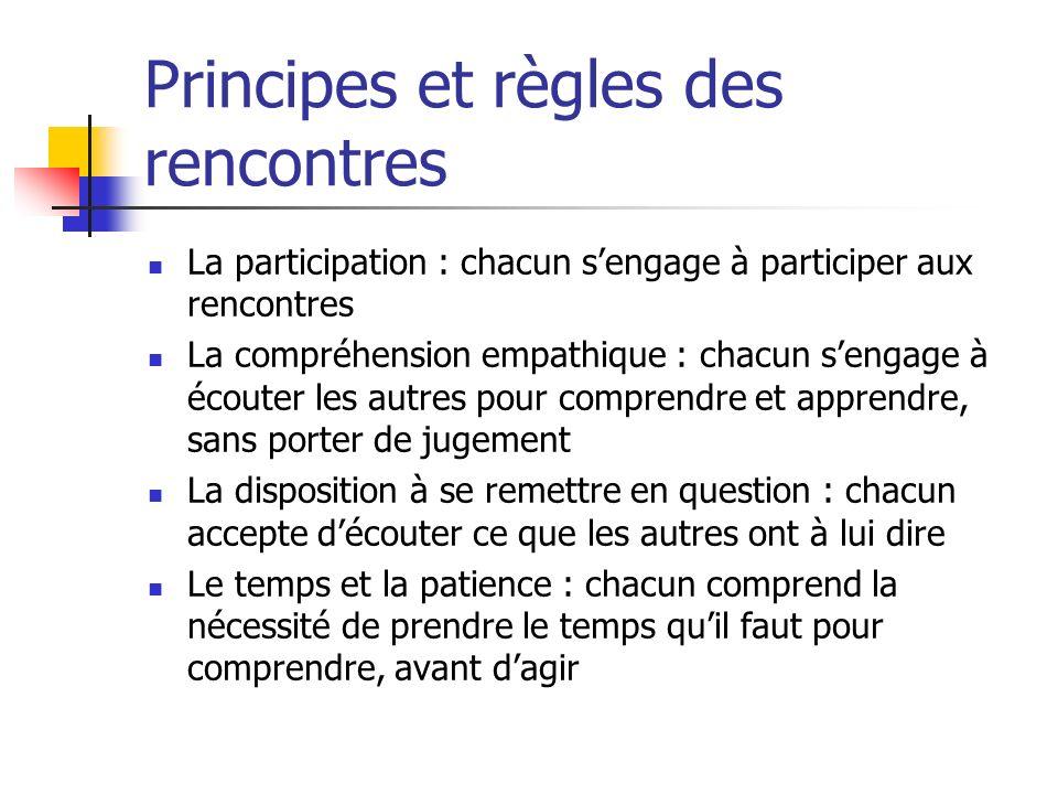 Principes et règles des rencontres La participation : chacun sengage à participer aux rencontres La compréhension empathique : chacun sengage à écoute