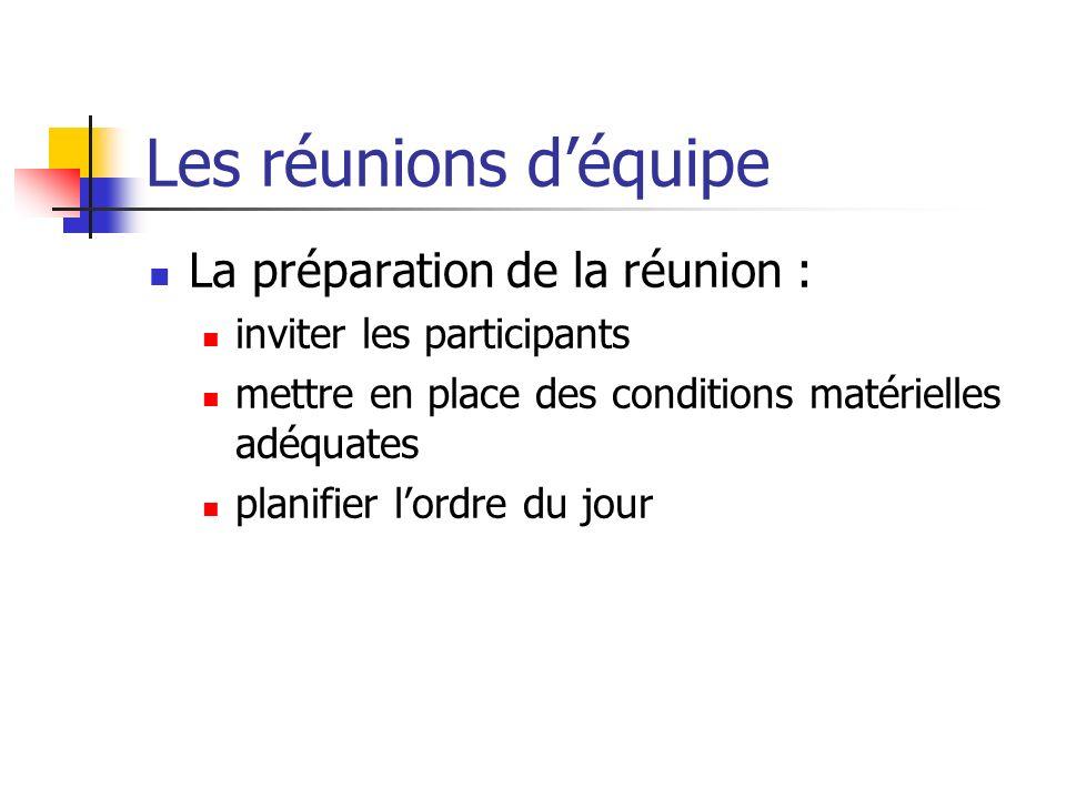 Les réunions déquipe La préparation de la réunion : inviter les participants mettre en place des conditions matérielles adéquates planifier lordre du