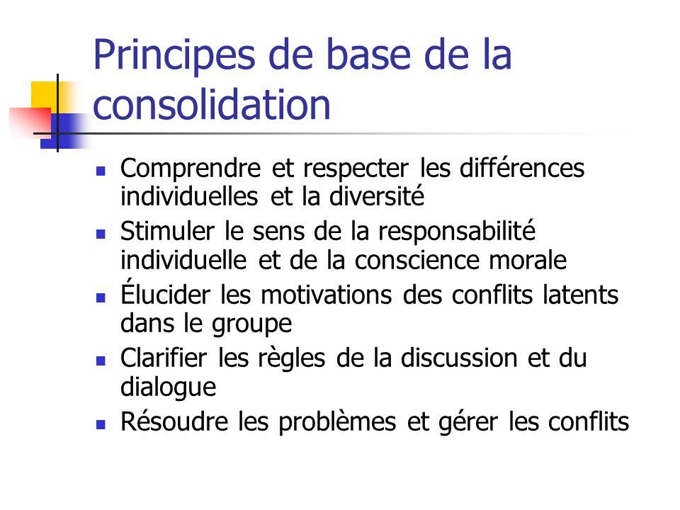 Principes de base de la consolidation Comprendre et respecter les différences individuelles et la diversité Stimuler le sens de la responsabilité indi