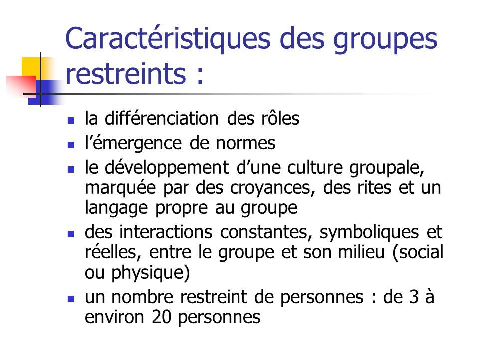 Caractéristiques des groupes restreints : la différenciation des rôles lémergence de normes le développement dune culture groupale, marquée par des cr