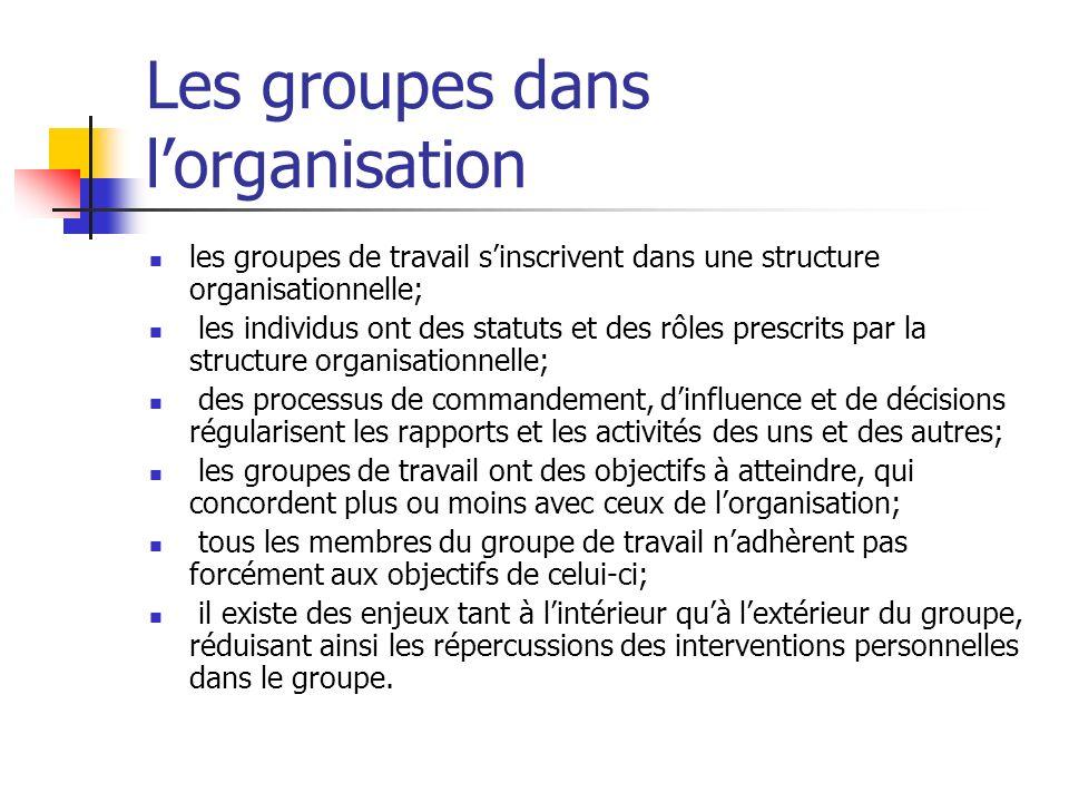 Les groupes dans lorganisation les groupes de travail sinscrivent dans une structure organisationnelle; les individus ont des statuts et des rôles pre