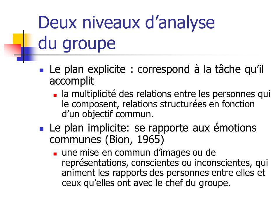 Deux niveaux danalyse du groupe Le plan explicite : correspond à la tâche quil accomplit la multiplicité des relations entre les personnes qui le comp