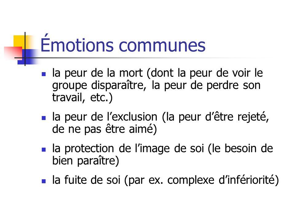 Émotions communes la peur de la mort (dont la peur de voir le groupe disparaître, la peur de perdre son travail, etc.) la peur de lexclusion (la peur