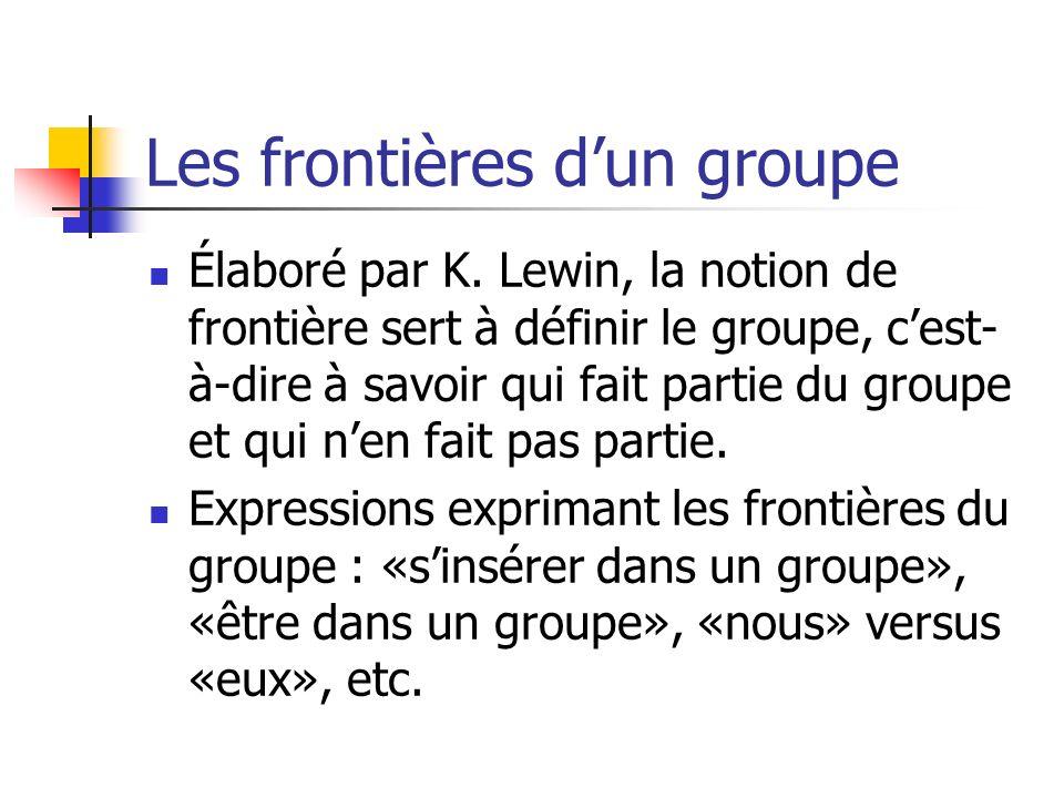Les frontières dun groupe Élaboré par K. Lewin, la notion de frontière sert à définir le groupe, cest- à-dire à savoir qui fait partie du groupe et qu