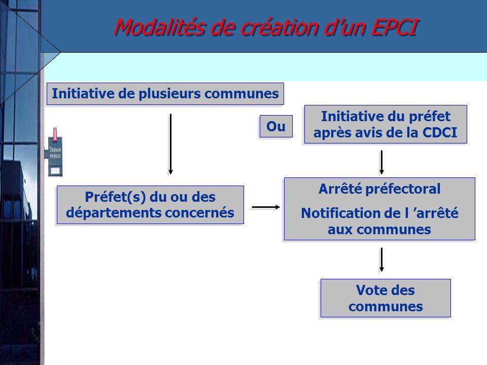 Modalités de création dun EPCI Initiative de plusieurs communes Initiative du préfet après avis de la CDCI Préfet(s) du ou des départements concernés