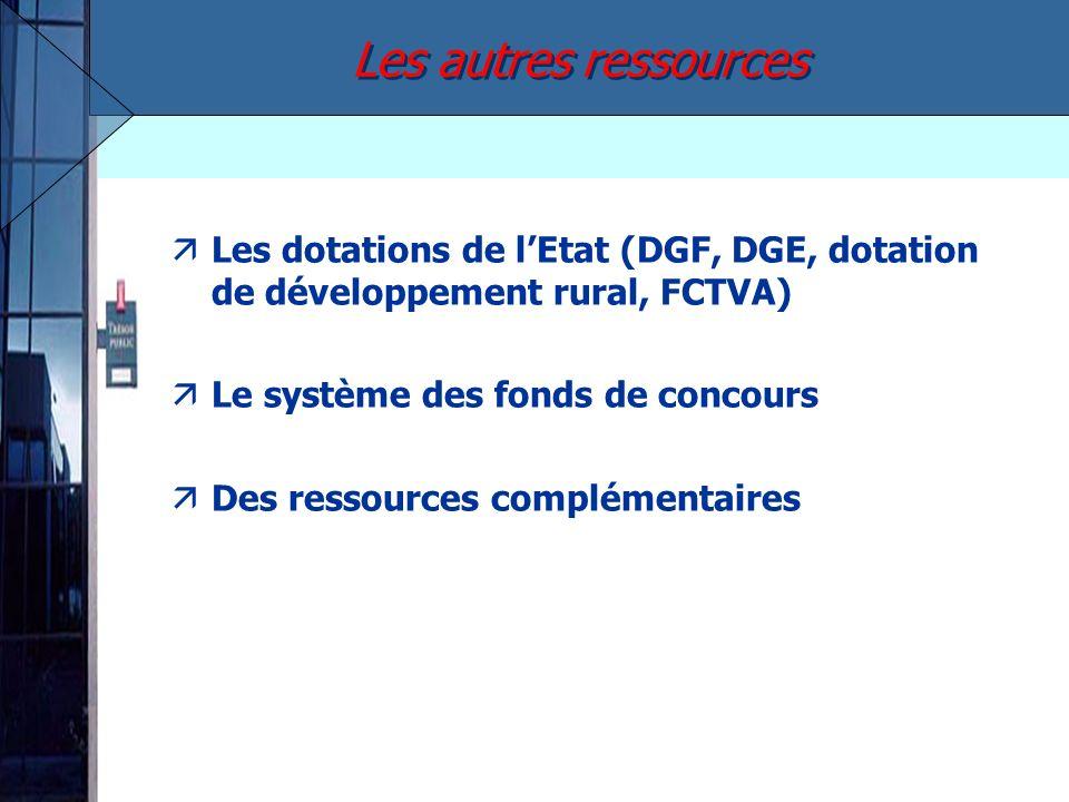 äLes dotations de lEtat (DGF, DGE, dotation de développement rural, FCTVA) äLe système des fonds de concours äDes ressources complémentaires Les autre
