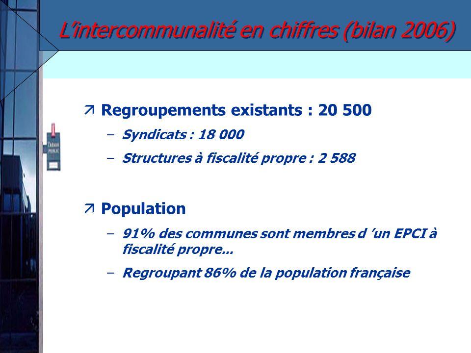 äRegroupements existants : 20 500 –Syndicats : 18 000 –Structures à fiscalité propre : 2 588 äPopulation –91% des communes sont membres d un EPCI à fi