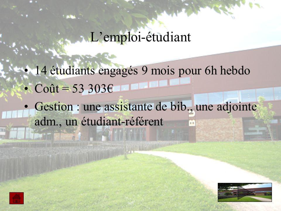 Lemploi-étudiant 14 étudiants engagés 9 mois pour 6h hebdo Coût = 53 303 Gestion : une assistante de bib., une adjointe adm., un étudiant-référent