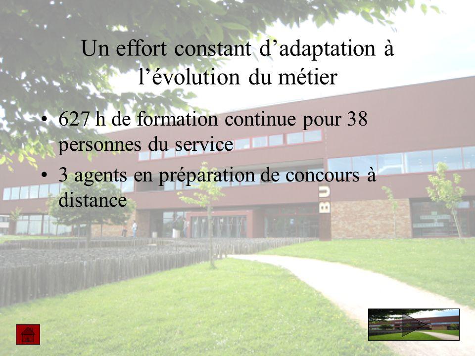 Un effort constant dadaptation à lévolution du métier 627 h de formation continue pour 38 personnes du service 3 agents en préparation de concours à distance