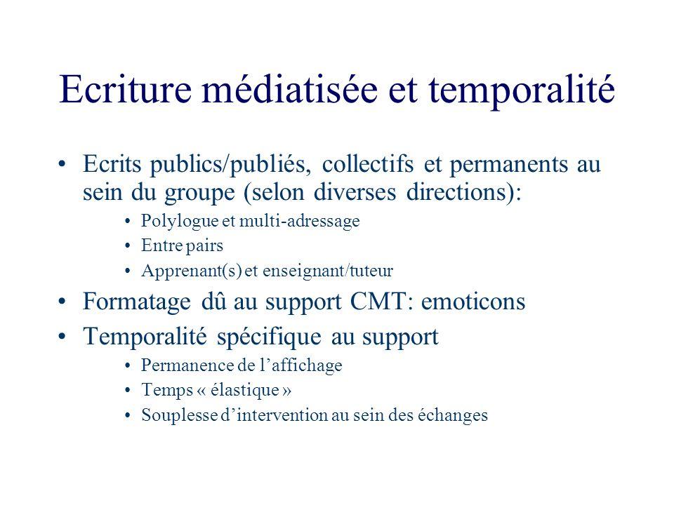 Ecriture médiatisée et temporalité Ecrits publics/publiés, collectifs et permanents au sein du groupe (selon diverses directions): Polylogue et multi-