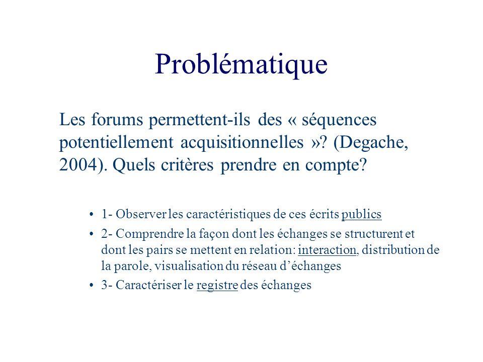 Problématique Les forums permettent-ils des « séquences potentiellement acquisitionnelles »? (Degache, 2004). Quels critères prendre en compte? 1- Obs