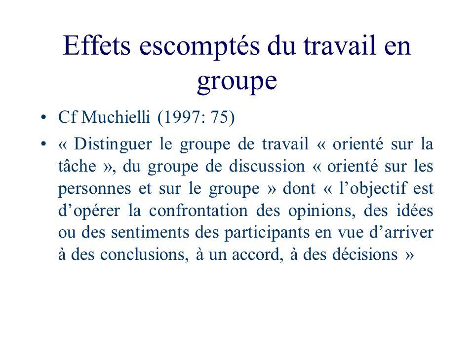 Effets escomptés du travail en groupe Cf Muchielli (1997: 75) « Distinguer le groupe de travail « orienté sur la tâche », du groupe de discussion « or