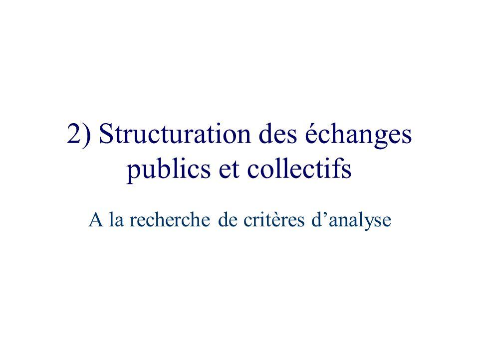 2) Structuration des échanges publics et collectifs A la recherche de critères danalyse