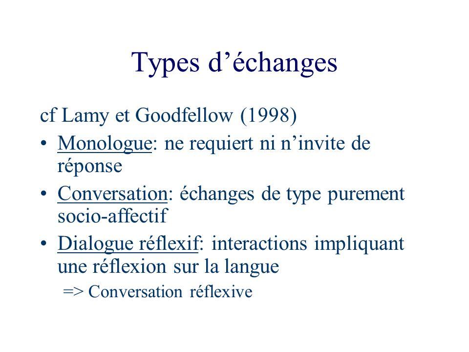 Types déchanges cf Lamy et Goodfellow (1998) Monologue: ne requiert ni ninvite de réponse Conversation: échanges de type purement socio-affectif Dialo