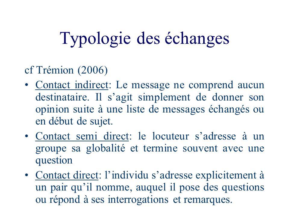 Typologie des échanges cf Trémion (2006) Contact indirect: Le message ne comprend aucun destinataire. Il sagit simplement de donner son opinion suite