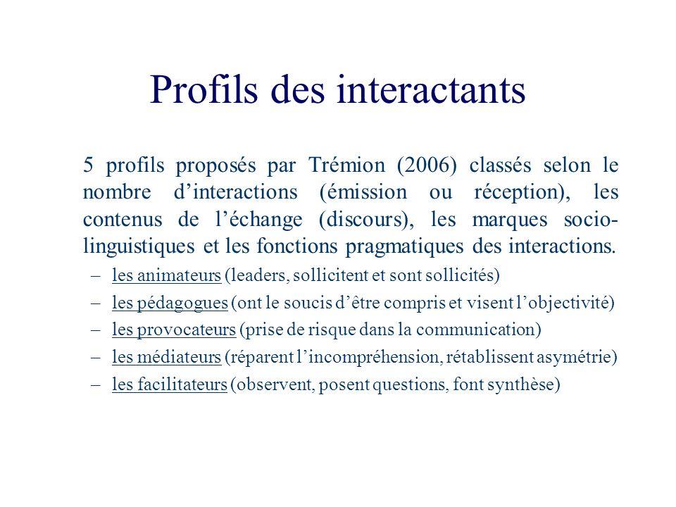 Profils des interactants 5 profils proposés par Trémion (2006) classés selon le nombre dinteractions (émission ou réception), les contenus de léchange