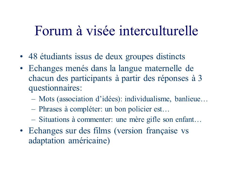 Forum à visée interculturelle 48 étudiants issus de deux groupes distincts Echanges menés dans la langue maternelle de chacun des participants à parti