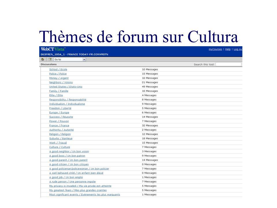 Typologie des échanges cf Trémion (2006) Contact indirect: Le message ne comprend aucun destinataire.