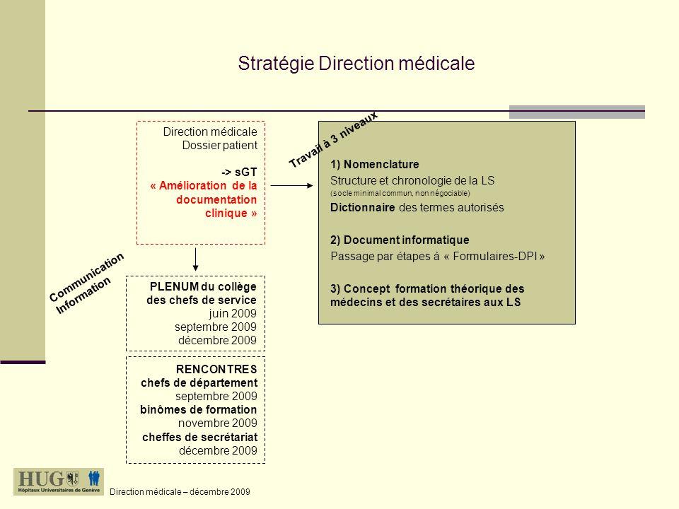 Direction médicale – décembre 2009 SOCLE MINIMAL COMMUN Paragraphes et chronologie commun à tous les services de la zone APDRG + notion paragraphes «obligatoire / facultatif »