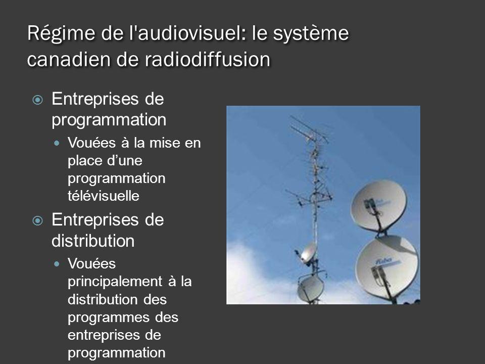 Régime de l audiovisuel: le système canadien de radiodiffusion Entreprises de programmation Vouées à la mise en place dune programmation télévisuelle Entreprises de distribution Vouées principalement à la distribution des programmes des entreprises de programmation
