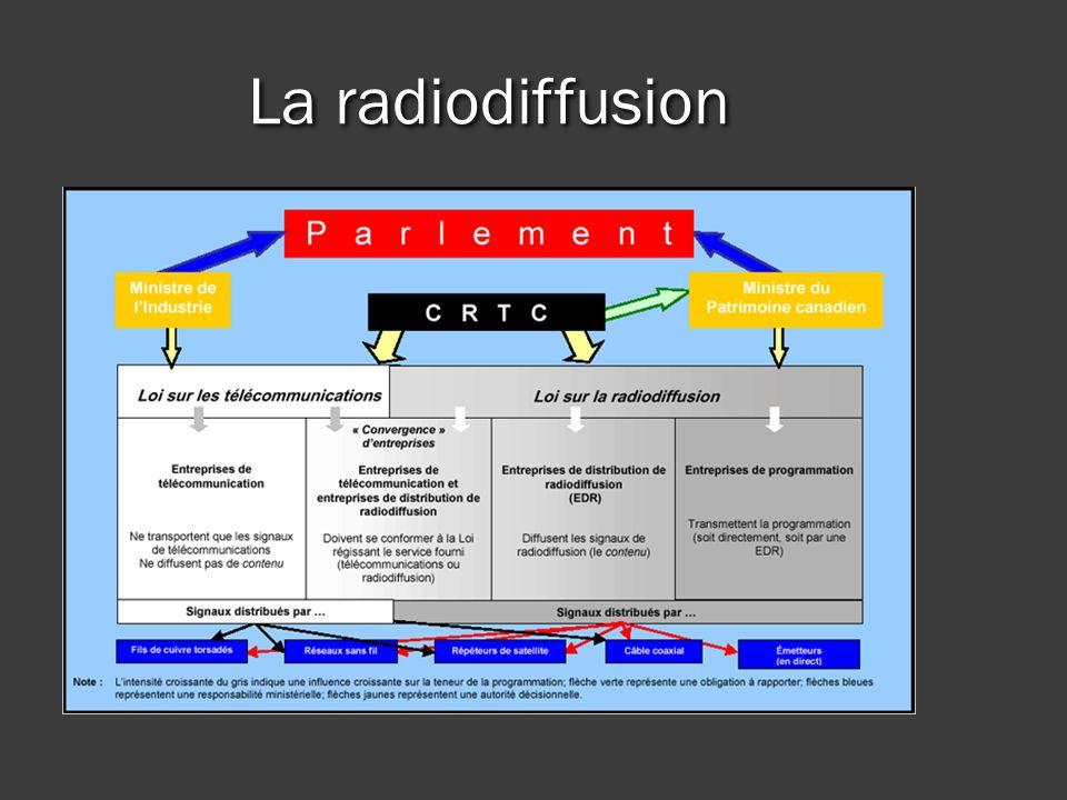 La radiodiffusion