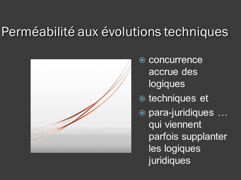 Perméabilité aux évolutions techniques concurrence accrue des logiques techniques et para-juridiques … qui viennent parfois supplanter les logiques juridiques
