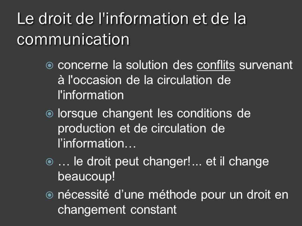 Le droit de l information et de la communication concerne la solution des conflits survenant à l occasion de la circulation de l information lorsque changent les conditions de production et de circulation de linformation… … le droit peut changer!...