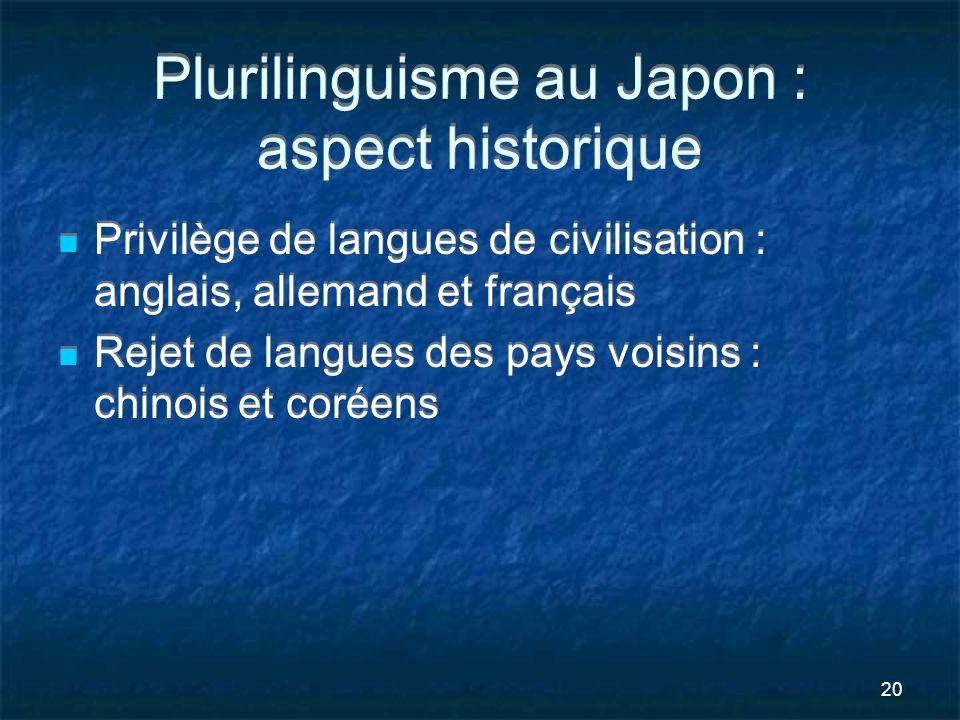 20 Plurilinguisme au Japon : aspect historique Privilège de langues de civilisation : anglais, allemand et français Rejet de langues des pays voisins